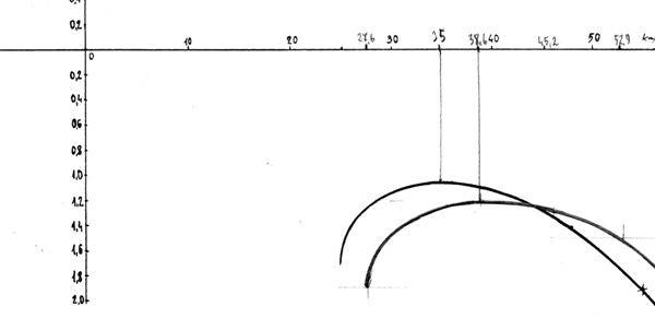 curva11
