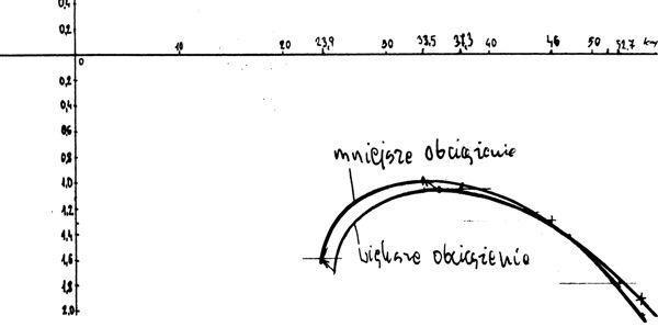 curva12