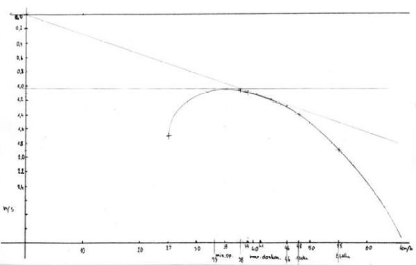 curva3