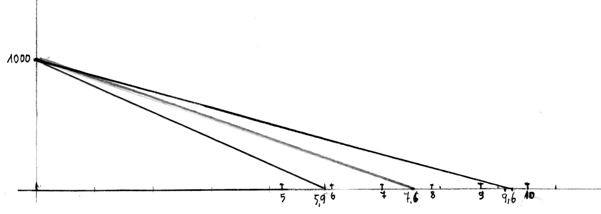 curva4
