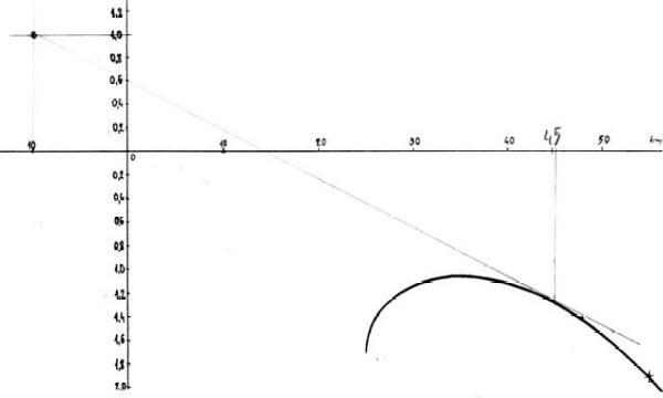 curva8