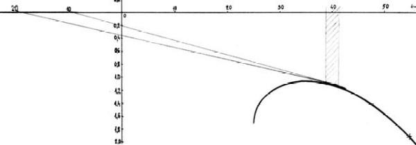 curva9
