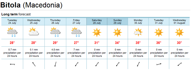 forecast-07-23
