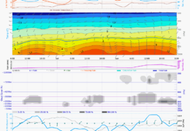 meteogram_air